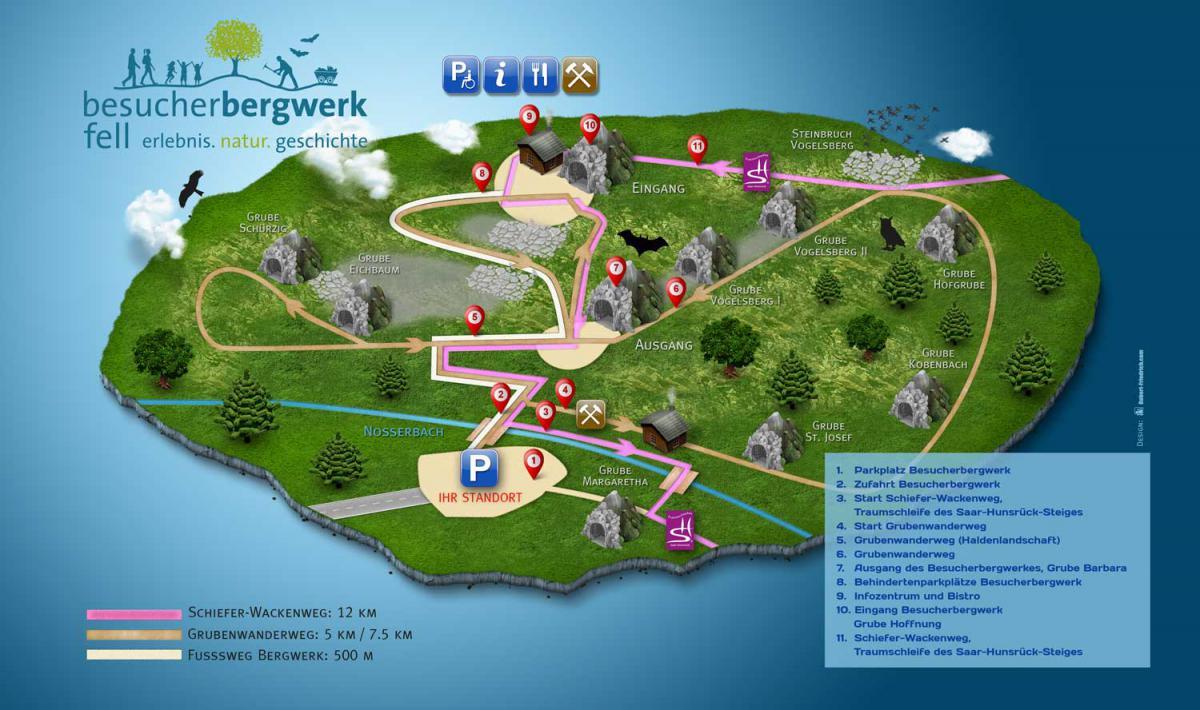 Übersichtskarte Besucherbergwerk Fell Grubenwanderwege